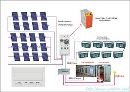 wiring diagram for solar panel to battery wiring wiring diagram for solar power system the wiring diagram on wiring diagram for solar panel to