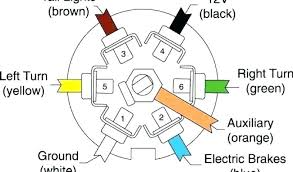 hoppy trailer wiring diagram wiring diagram user trailer wiring adapter diagram wiring diagram expert hopkins trailer wiring harness diagram hoppy trailer wiring diagram