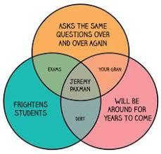 Venn Diagram Jokes 8 Best Venn Diagram Graph Jokes Images Jokes Diagram