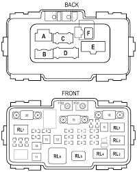 under hood fuse relay box under-hood fuse/relay box Under Hood Fuse Relay Box #15 Under Hood Fuse Relay Box