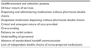 24 Hour Chart Check Nursing Full Text Strategies For Reducing Medication Errors In The