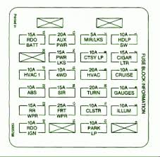 97 s10 blazer dash related keywords suggestions 97 s10 blazer 1988 chevrolet s10 fuse box diagram 300x293