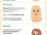 59 Best <b>Advanced Aesthetics</b> images   Skin Care Tips, Skin tips ...