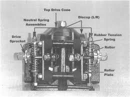 dixon ztr transaxle adjustment manual lawnmower pros Simple Wiring Diagrams at Ztr 4423 Wiring Diagram
