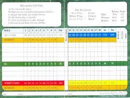 Golf Scorecard Template Free Download Fresh Golf Score Analysis