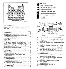 vw t4 fuse box diagram vw wiring diagrams online