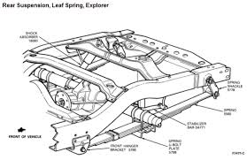 vw jetta door lock wiring diagram discover your wiring ford focus wiring diagram 2002