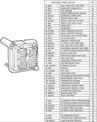 jeep yj gauge wiring diagram jeep wiring diagrams