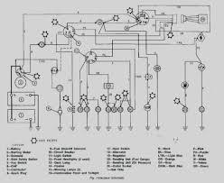 la130 wiring diagram hight resolution of john deere la130 wiring harness wiring diagrams wiring color standards l300 wiring diagram