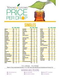 Essential Oils Chart Printable Young Living Price Per Drop
