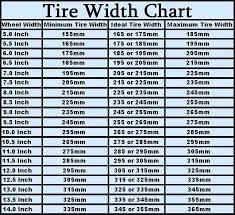 Rim Width Tire Size Chart Correct Rim Wheel Width Chart Tyre To Rim Chart Rim And Tire