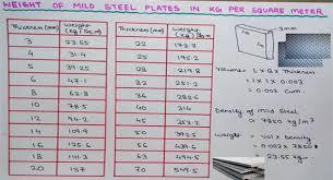 Mild Steel Plate Thickness Tolerances Mild Steel Plate