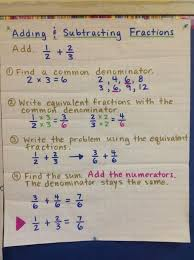 Addition And Subtraction Fractions Anchor Chart Math