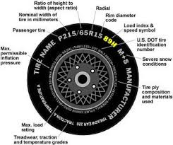 Goodyear Speed Rating Chart Tire Size Wiki All Things Automotive Goodyear Tires