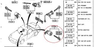 car door lock diagram trusted wiring diagram u2022 rh soulmatestyle co car door ponents car door parts name