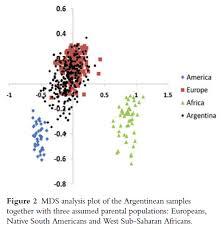 How Argentina Became White Discover Magazine