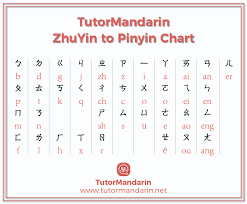 Just Sign Up And You Can Download Mandarin Chinese Chinese