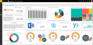 Microsoft Office Reports Announcing The Public Preview Of The Office 365 Adoption