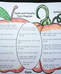 Pumpkin Venn Diagram Venn Diagram Archives Homeschool Giveaways