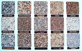 pebble stone flooring diy modern area rugs floor how to install river rock tile on