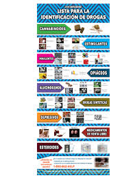 Drug Identification Chart Spanish Drug Identification Chart Retractable Banner
