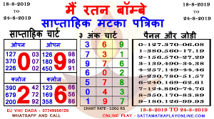 Main Ratan Bombay Weekly Matka Chart Astrology Chart