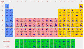 periodic table of the elements by webelements