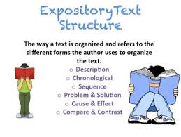 What Is Expository Text Expository Text Features Poster