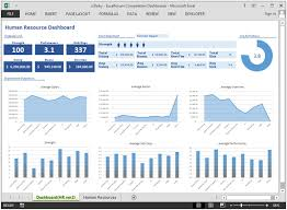Human Resource Dashboard By Sc0oby Microsoft Excel Tips From