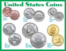 Us Silver Coin Chart Coin Chart Human Bannersf