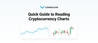 The Beginners Quick Guide To Reading Cryptocurrency Charts