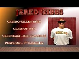 Jared R Gibbs Baseball Recruiting Profile