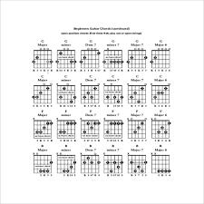 Guitar Chords Chart Pdf Guitar Keys Chords Free Pdf Pertaining To