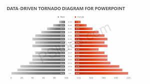 Data Driven Tornado Diagram For Powerpoint Pslides