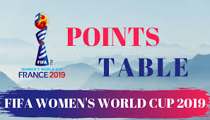 Fifa Womens World Cup 2019 Points Table Team Standings