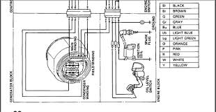coleman powermate 5000 generator wiring diagram motorcycle schematic images of coleman powermate generator wiring diagram honda generator ex1000 runs great and makes 120v