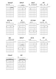 Chord Chart Paper Its Only A Paper Moon Guitar Lesson Chord Chart