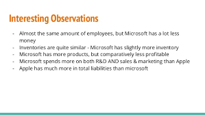 Financial Analysis Of Microsoft Apple Vs Microsoft Financial Analysis