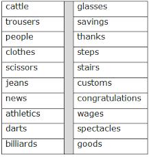 Course English Class 5 Topic Singular And Plural Noun