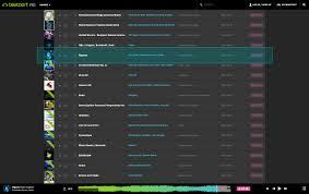 Beatport Top Charts Rigatoa N 14 On Beatport Top 100 Progressive House Releases