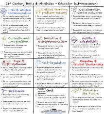 the other st century skills educator self assessment st 21st century skills self assessment for educators by jackie gerstein a great one share