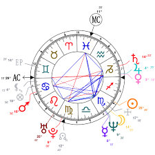 Jake Paul Birth Chart Astrology And Natal Chart Of Rupaul Born On 1960 11 17