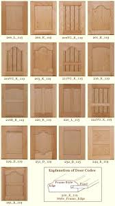 Cabinet Doors and Refacing Supplies 200 Series Flat Panel Doors