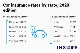 car insurance rates by state 2020 most