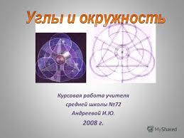 Презентация на тему Курсовая работа учителя средней школы  1 Курсовая