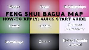 how to apply the feng shui bagua map quick easy with subtitles apply feng shui