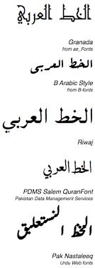 Arabic Name Calligraphy Generator Arabic Fonts