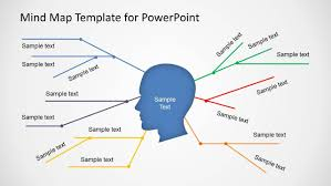 Mind Map Designs Simple Simple Mind Map Template For Powerpoint Simple Mind Map