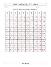 Blank 100 Chart Blank Hundred Chart
