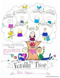 Free Printable Family Tree Coloring Page Family Tree Chart